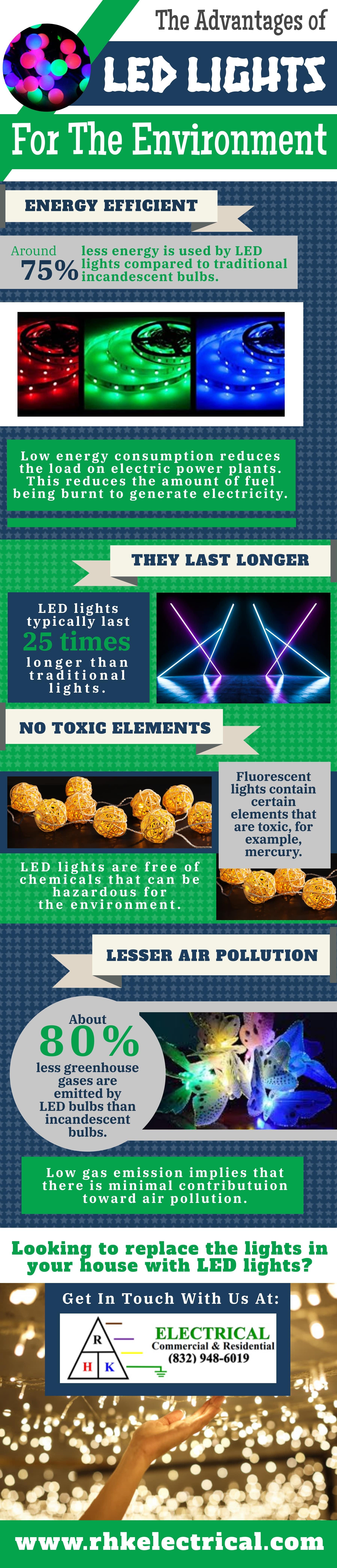 led environment