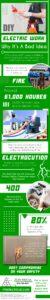 diy electric